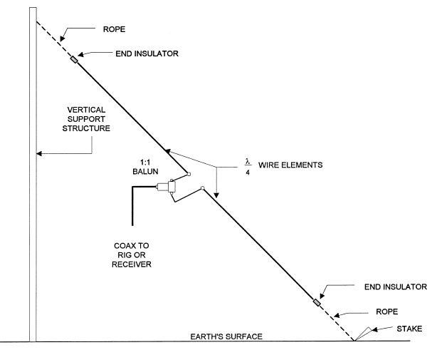 3 Wire Antenna Rotor Schematic - Somurich com