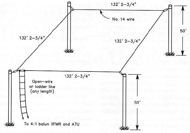 36-1.9-MHz-Full-wave-Loop-Antenna.jpg