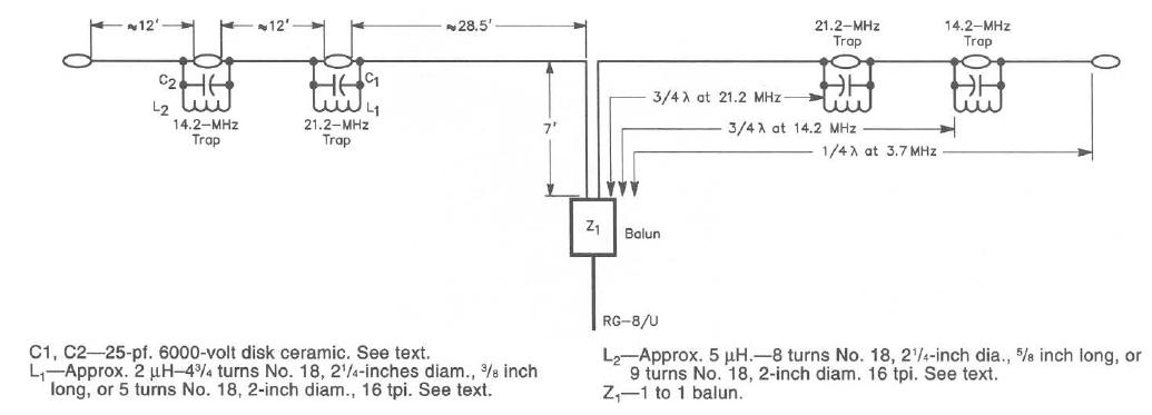Wire Antenna Schematic - Wiring Diagram Page