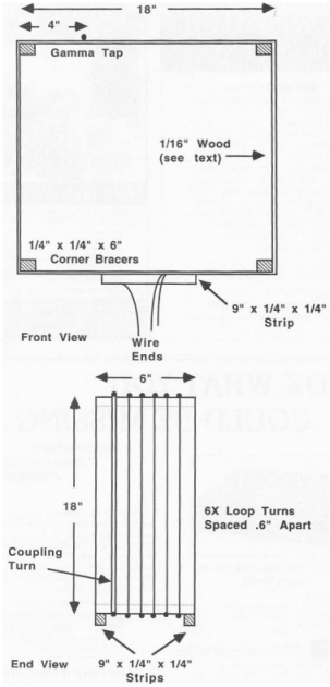 Build your own Wire Antenna! – PD9Z